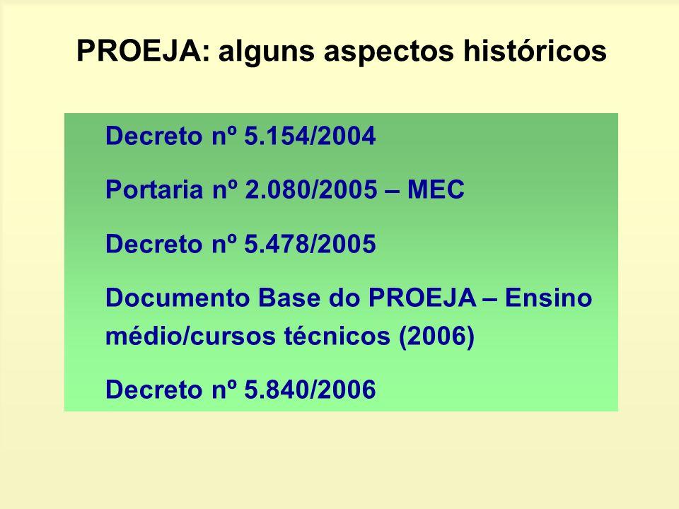 PROEJA: alguns aspectos históricos Decreto nº 5.154/2004 Portaria nº 2.080/2005 – MEC Decreto nº 5.478/2005 Documento Base do PROEJA – Ensino médio/cu