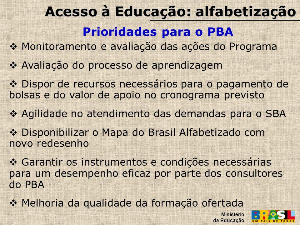Acesso à Educação: alfabetização Prioridades para o PBA Ministério da Educação Monitoramento e avaliação das ações do Programa Avaliação do processo d