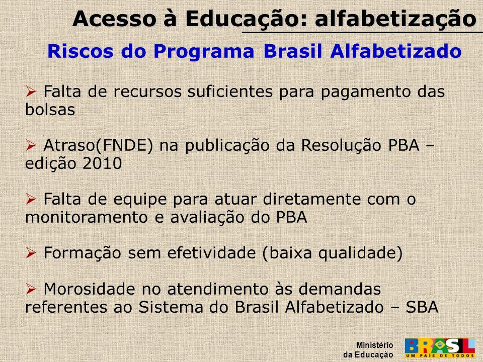 Acesso à Educação: alfabetização Riscos do Programa Brasil Alfabetizado Ministério da Educação Falta de recursos suficientes para pagamento das bolsas