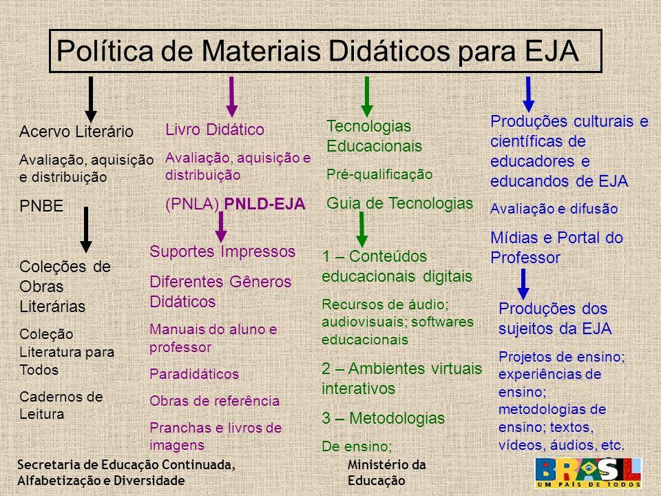 Ministério da Educação Secretaria de Educação Continuada, Alfabetização e Diversidade Política de Materiais Didáticos para EJA Acervo Literário Avalia