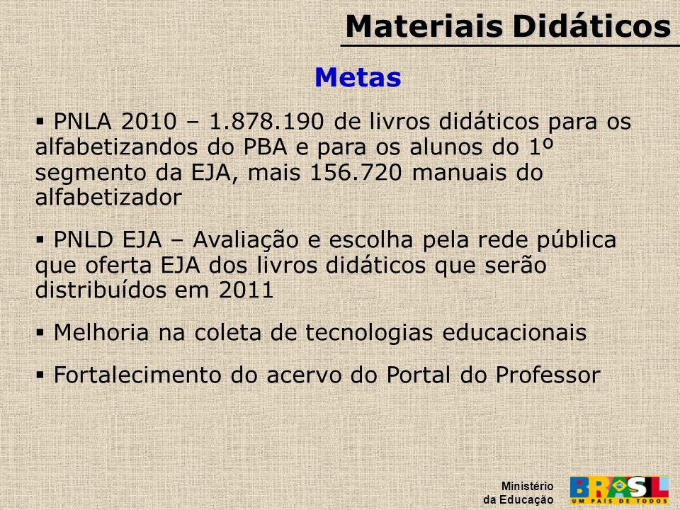 Materiais Didáticos Metas Ministério da Educação PNLA 2010 – 1.878.190 de livros didáticos para os alfabetizandos do PBA e para os alunos do 1º segmen