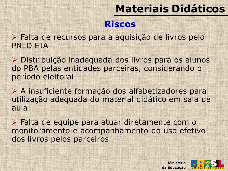Materiais Didáticos Riscos Ministério da Educação Falta de recursos para a aquisição de livros pelo PNLD EJA Distribuição inadequada dos livros para o