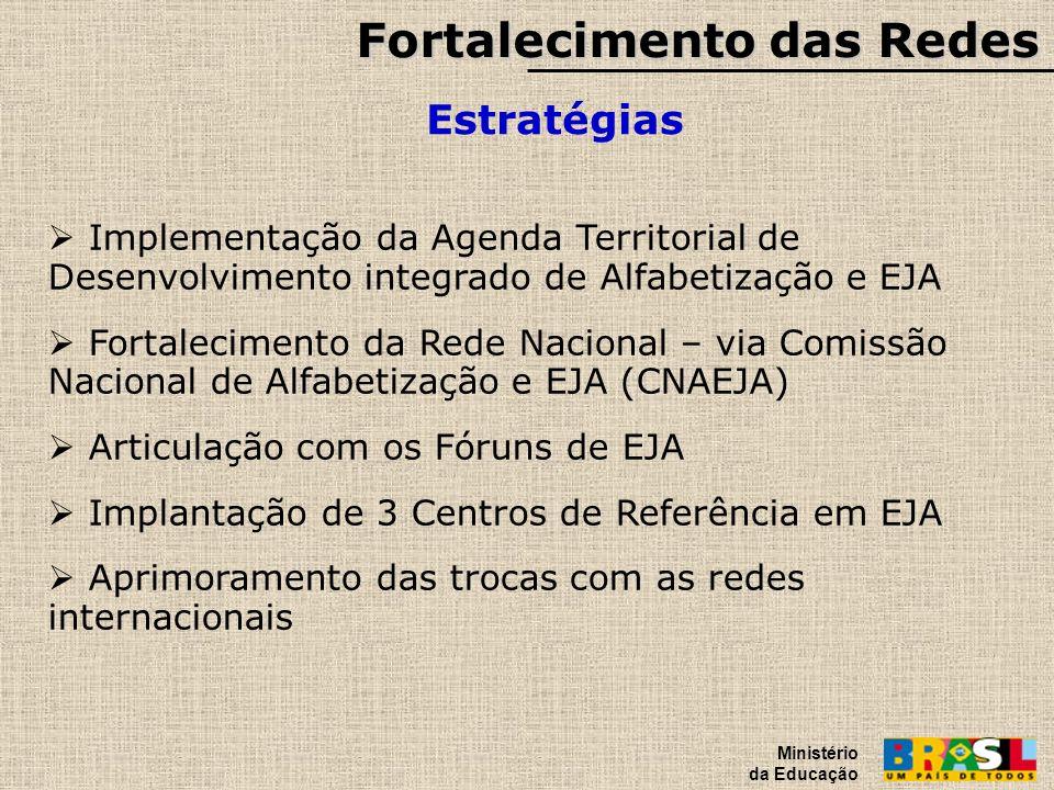 Fortalecimento das Redes Estratégias Ministério da Educação Implementação da Agenda Territorial de Desenvolvimento integrado de Alfabetização e EJA Fo