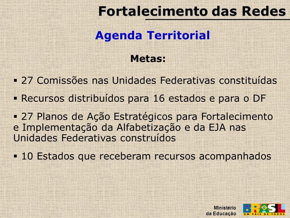 Fortalecimento das Redes Agenda Territorial Ministério da Educação Metas: 27 Comissões nas Unidades Federativas constituídas Recursos distribuídos par