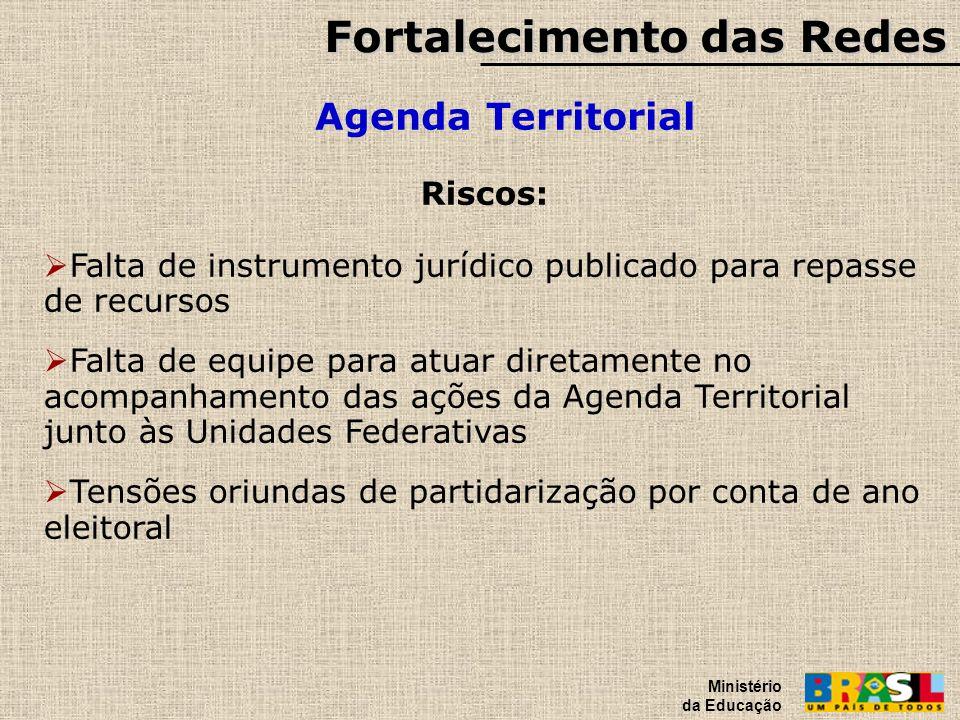 Fortalecimento das Redes Agenda Territorial Ministério da Educação Riscos: Falta de instrumento jurídico publicado para repasse de recursos Falta de e