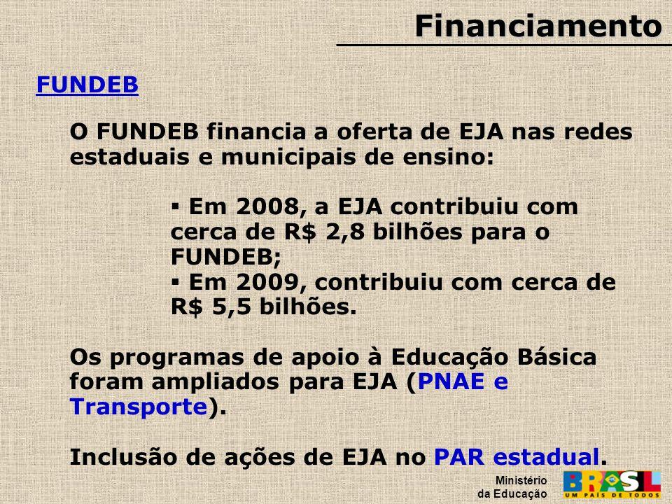 Financiamento Ministério da Educação FUNDEB O FUNDEB financia a oferta de EJA nas redes estaduais e municipais de ensino: Em 2008, a EJA contribuiu co