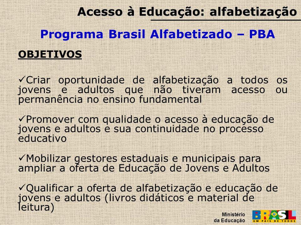 Acesso à Educação: alfabetização Metas do Programa Brasil Alfabetizado Ministério da Educação Adesão: 1.400 entidades parceiras em 2010 Alfabetizandos: 2009: PPALFA: 2.100.000 Cadastro: 1.800.000 2010: PPALFA: 2.500.000 Cadastro: 2.000.000 Bolsitas: 2009: 190.000; 2010: 200.000 Teste de Cognitivo-TC: aplicação do TC por 80% das entidades parceiras