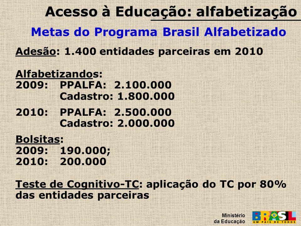 Acesso à Educação: alfabetização Metas do Programa Brasil Alfabetizado Ministério da Educação Visitas técnicas às turmas de 2009 e 2010: 4.000 turmas 100 parceiros Alfabetizandos encaminhados para a EJA 2009: 20% 2010: 30% Documentos civis: 2009: 60% dos alfabetizandos cadastrados com documento civil 2010: 75% dos alfabetizandos cadastrados com documento civil