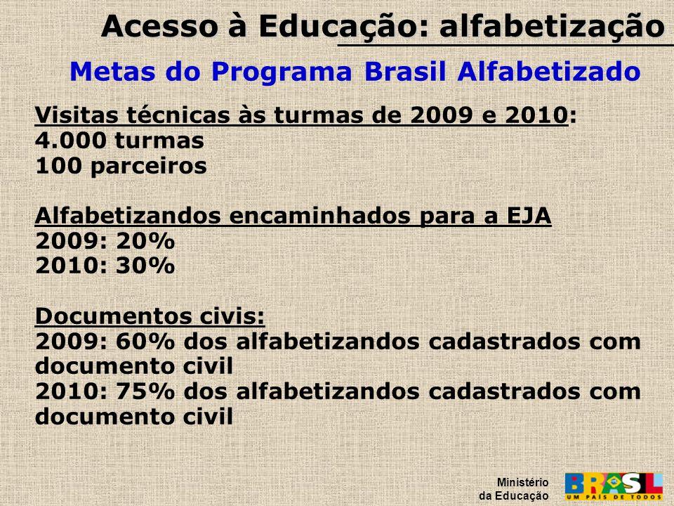 Acesso à Educação: alfabetização Metas do Programa Brasil Alfabetizado Ministério da Educação Visitas técnicas às turmas de 2009 e 2010: 4.000 turmas