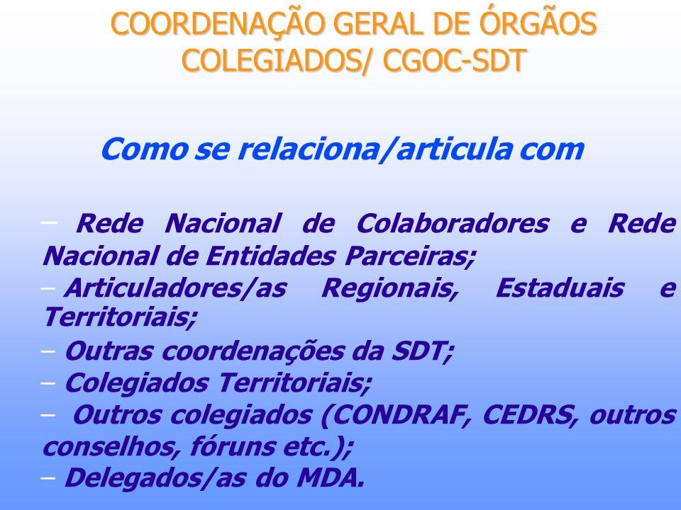 Como se relaciona/articula com – – Rede Nacional de Colaboradores e Rede Nacional de Entidades Parceiras; – – Articuladores/as Regionais, Estaduais e