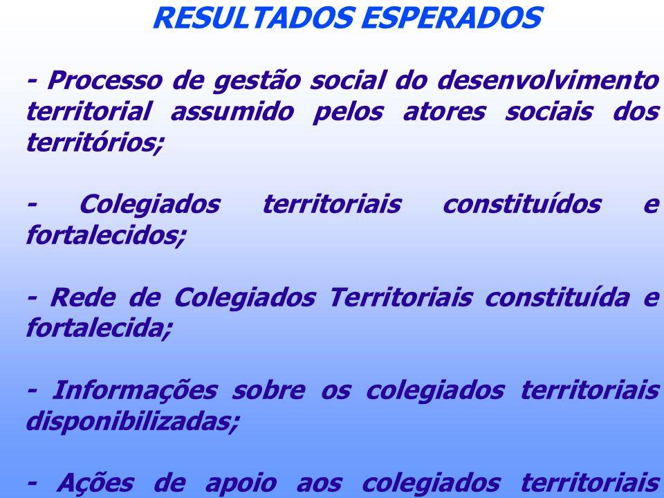 RESULTADOS ESPERADOS - Processo de gestão social do desenvolvimento territorial assumido pelos atores sociais dos territórios; - Colegiados territoria
