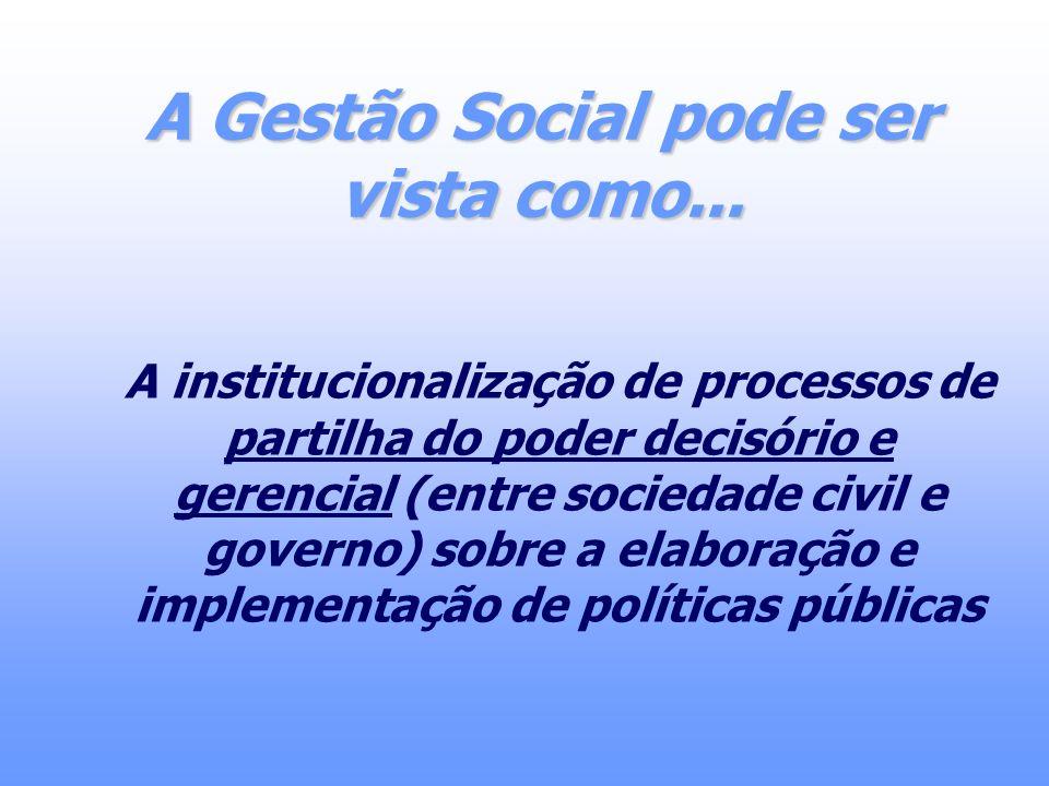 A Gestão Social pode ser vista como... A institucionalização de processos de partilha do poder decisório e gerencial (entre sociedade civil e governo)
