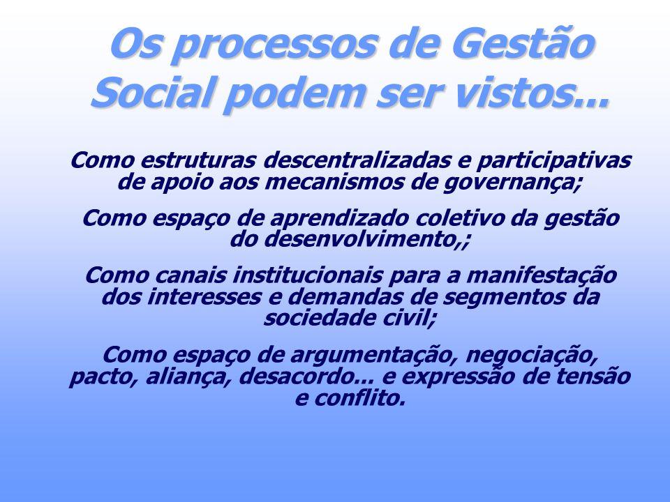 Os processos de Gestão Social podem ser vistos... Como estruturas descentralizadas e participativas de apoio aos mecanismos de governança; Como espaço