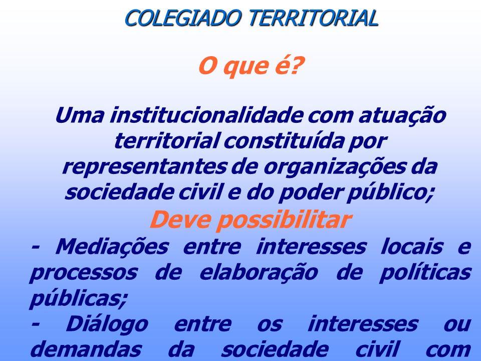 COLEGIADO TERRITORIAL O que é? Uma institucionalidade com atuação territorial constituída por representantes de organizações da sociedade civil e do p