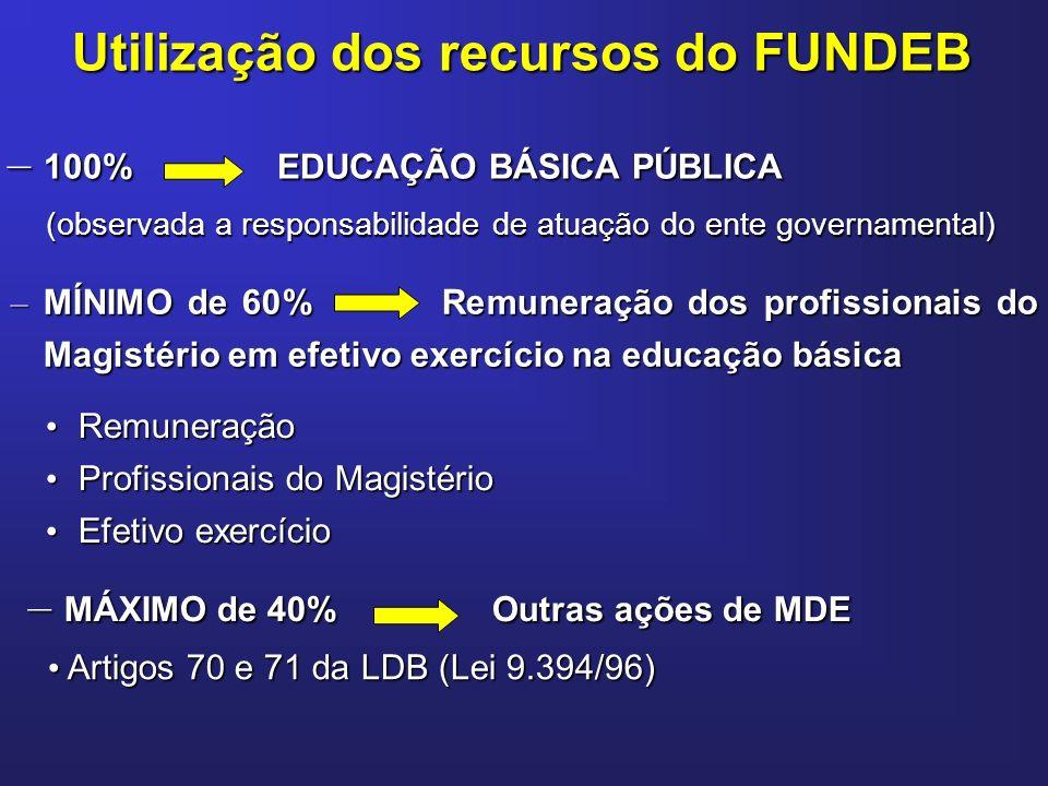 Utilização dos recursos do FUNDEB – MÁXIMO de 40% Outras ações de MDE – 100% EDUCAÇÃO BÁSICA PÚBLICA (observada a responsabilidade de atuação do ente