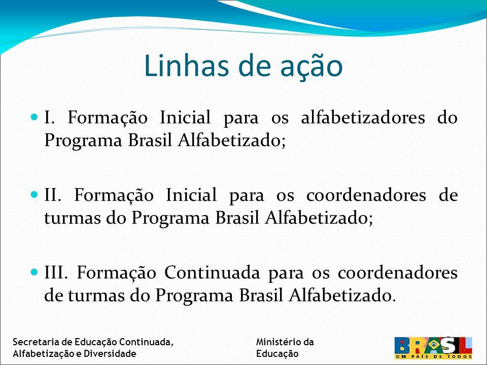 Linhas de ação I. Formação Inicial para os alfabetizadores do Programa Brasil Alfabetizado; II.