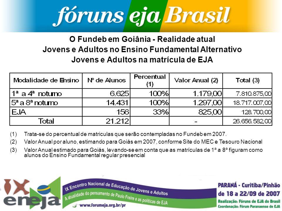 O Fundeb em Goiânia - Realidade atual Jovens e Adultos no Ensino Fundamental Alternativo Jovens e Adultos na matrícula de EJA (1)Trata-se do percentua