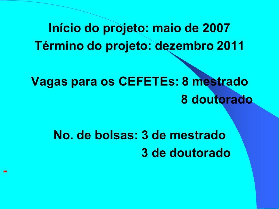 Início do projeto: maio de 2007 Término do projeto: dezembro 2011 Vagas para os CEFETEs: 8 mestrado 8 doutorado No. de bolsas: 3 de mestrado 3 de dout