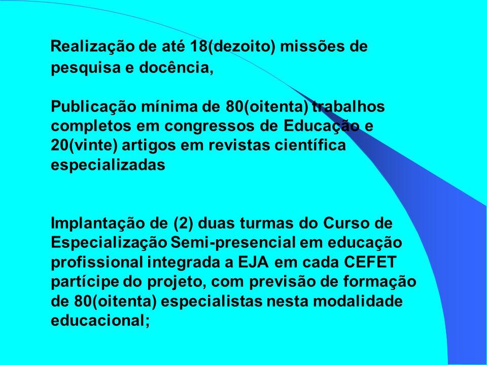 Realização de até 18(dezoito) missões de pesquisa e docência, Publicação mínima de 80(oitenta) trabalhos completos em congressos de Educação e 20(vint