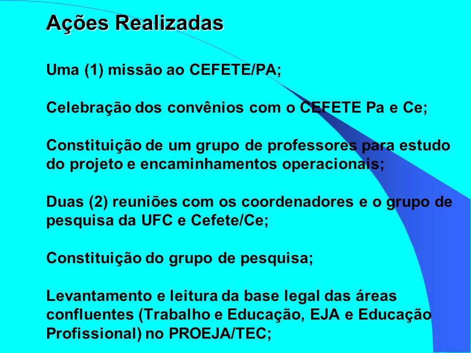 Ações Realizadas Ações Realizadas Uma (1) missão ao CEFETE/PA; Celebração dos convênios com o CEFETE Pa e Ce; Constituição de um grupo de professores
