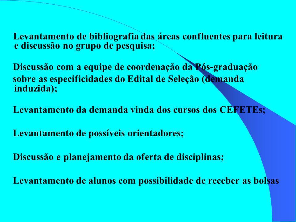 Levantamento de bibliografia das áreas confluentes para leitura e discussão no grupo de pesquisa; Discussão com a equipe de coordenação da Pós-graduaç