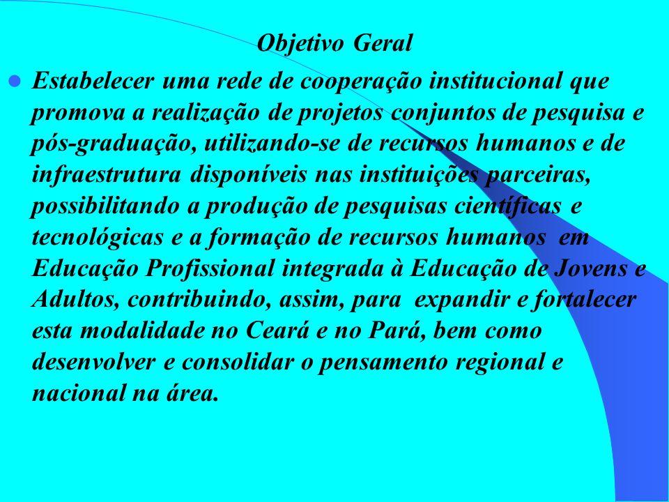 Objetivo Geral Estabelecer uma rede de cooperação institucional que promova a realização de projetos conjuntos de pesquisa e pós-graduação, utilizando