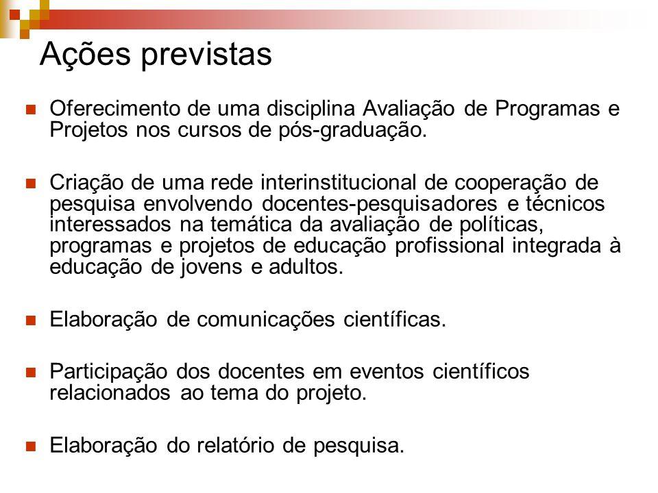 Ações previstas Oferecimento de uma disciplina Avaliação de Programas e Projetos nos cursos de pós-graduação. Criação de uma rede interinstitucional d