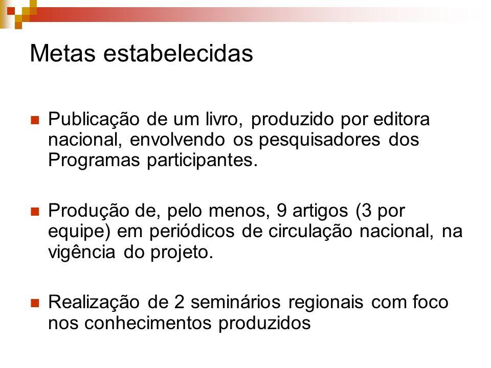 Metas estabelecidas Publicação de um livro, produzido por editora nacional, envolvendo os pesquisadores dos Programas participantes. Produção de, pelo