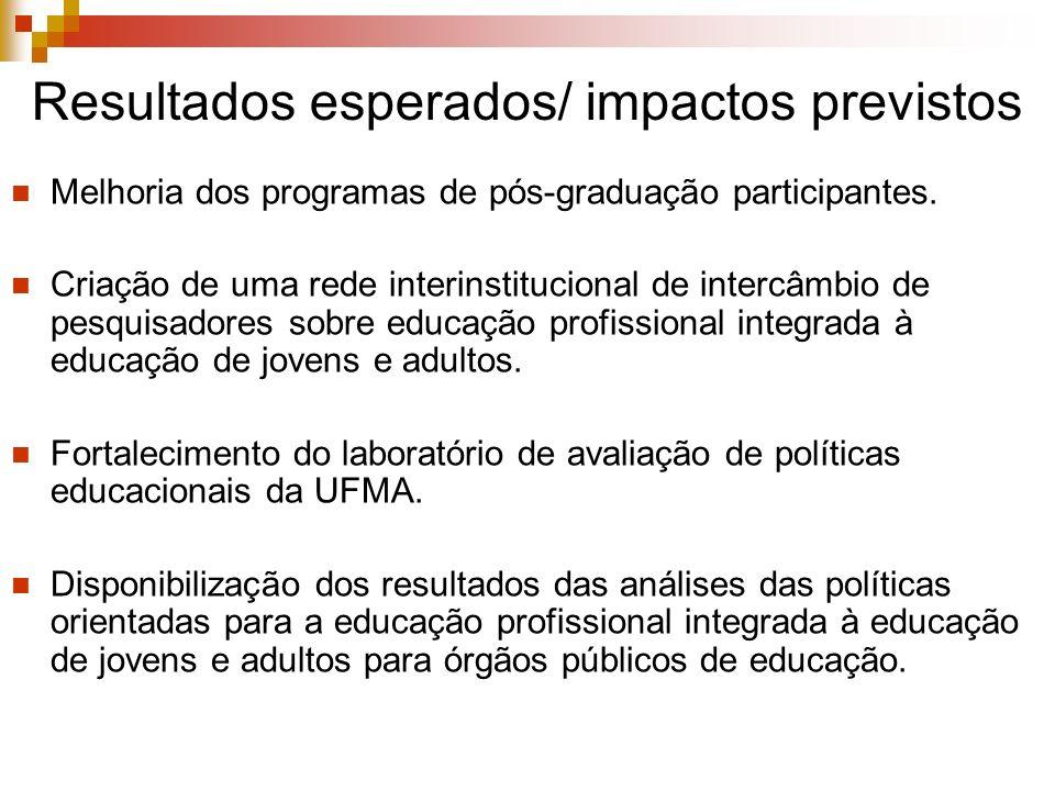 Resultados esperados/ impactos previstos Melhoria dos programas de pós-graduação participantes. Criação de uma rede interinstitucional de intercâmbio