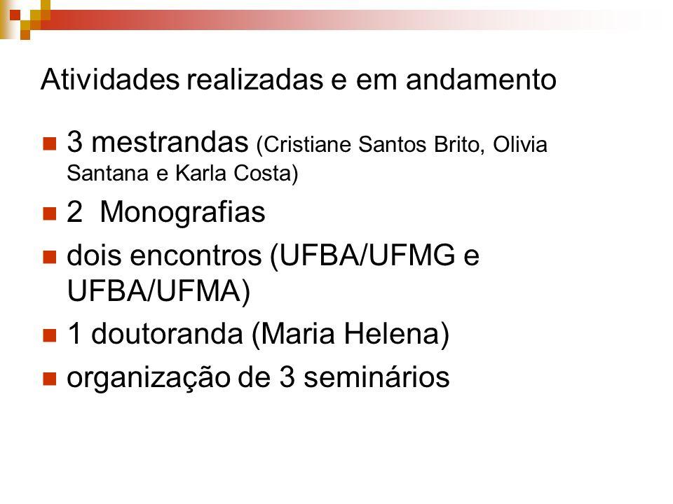Atividades realizadas e em andamento 3 mestrandas (Cristiane Santos Brito, Olivia Santana e Karla Costa) 2 Monografias dois encontros (UFBA/UFMG e UFB