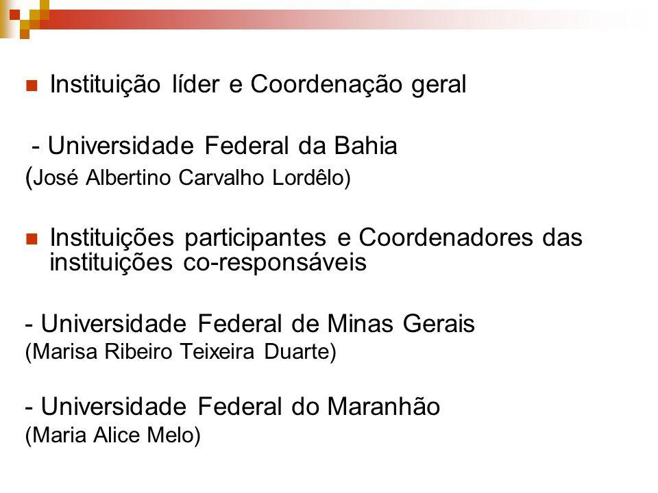 Instituição líder e Coordenação geral - Universidade Federal da Bahia ( José Albertino Carvalho Lordêlo) Instituições participantes e Coordenadores da