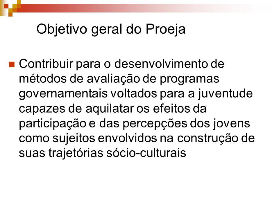 Objetivo geral do Proeja Contribuir para o desenvolvimento de métodos de avaliação de programas governamentais voltados para a juventude capazes de aq