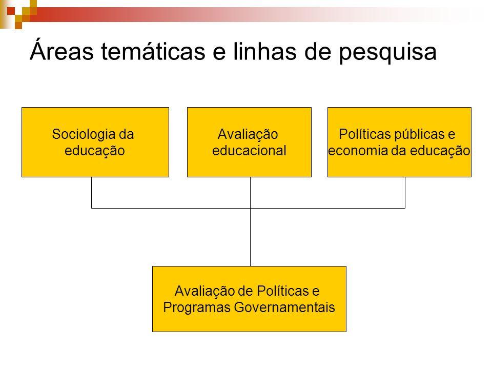 Áreas temáticas e linhas de pesquisa Avaliação de Políticas e Programas Governamentais Sociologia da educação Políticas públicas e economia da educaçã