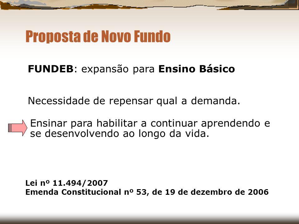 Proposta de Novo Fundo FUNDEB: expansão para Ensino Básico Necessidade de repensar qual a demanda. Lei nº 11.494/2007 Emenda Constitucional nº 53, de