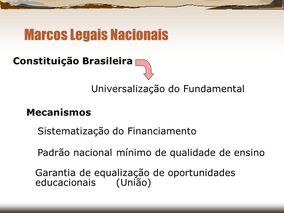 Marcos Legais Nacionais Constituição Brasileira Universalização do Fundamental Mecanismos Sistematização do Financiamento Padrão nacional mínimo de qu