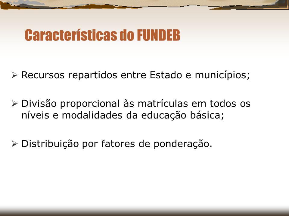 Características do FUNDEB Recursos repartidos entre Estado e municípios; Divisão proporcional às matrículas em todos os níveis e modalidades da educaç