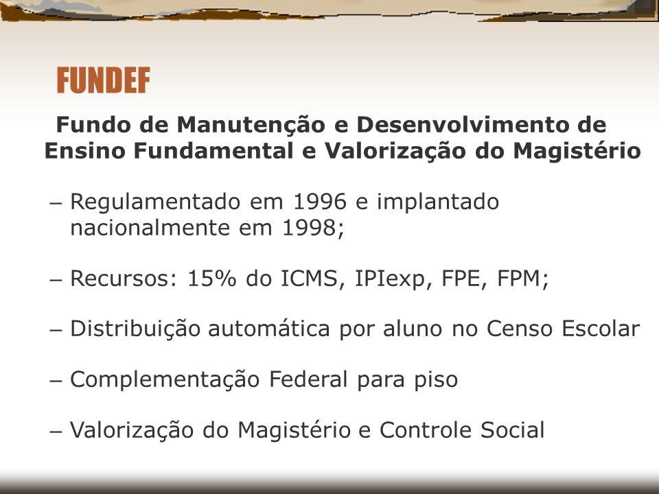 FUNDEF Fundo de Manutenção e Desenvolvimento de Ensino Fundamental e Valorização do Magistério – Regulamentado em 1996 e implantado nacionalmente em 1