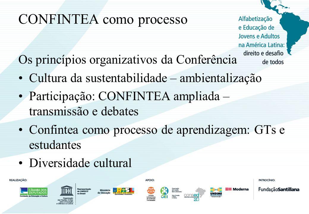CONFINTEA como processo Organização local: Ministério da Educação Ministério das Relações Exteriores Representação da UNESCO em Brasília Secretaria Estadual de Educação do Pará (Governo do Estado do Pará) Prefeitura de Belém Universidades públicas – UFPA e UEPA