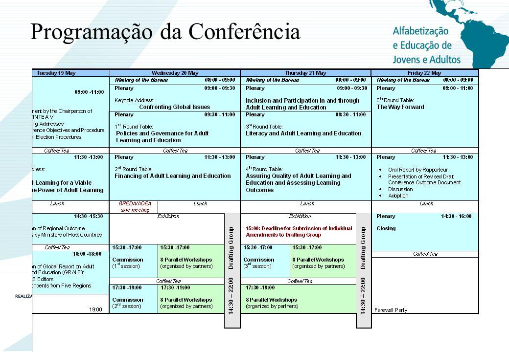 Pós-CONFINTEA Internacional Regional Nacional: governo e sociedade civil Papel dos Fóruns de EJA