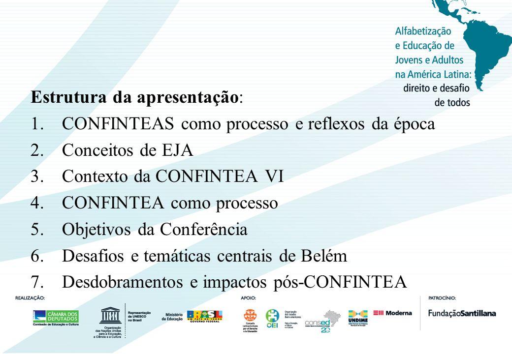 CONFINTEA como processo CONFINTEA vem do título em francês:CONFérence INTernationale sur lEducation des Adultes.