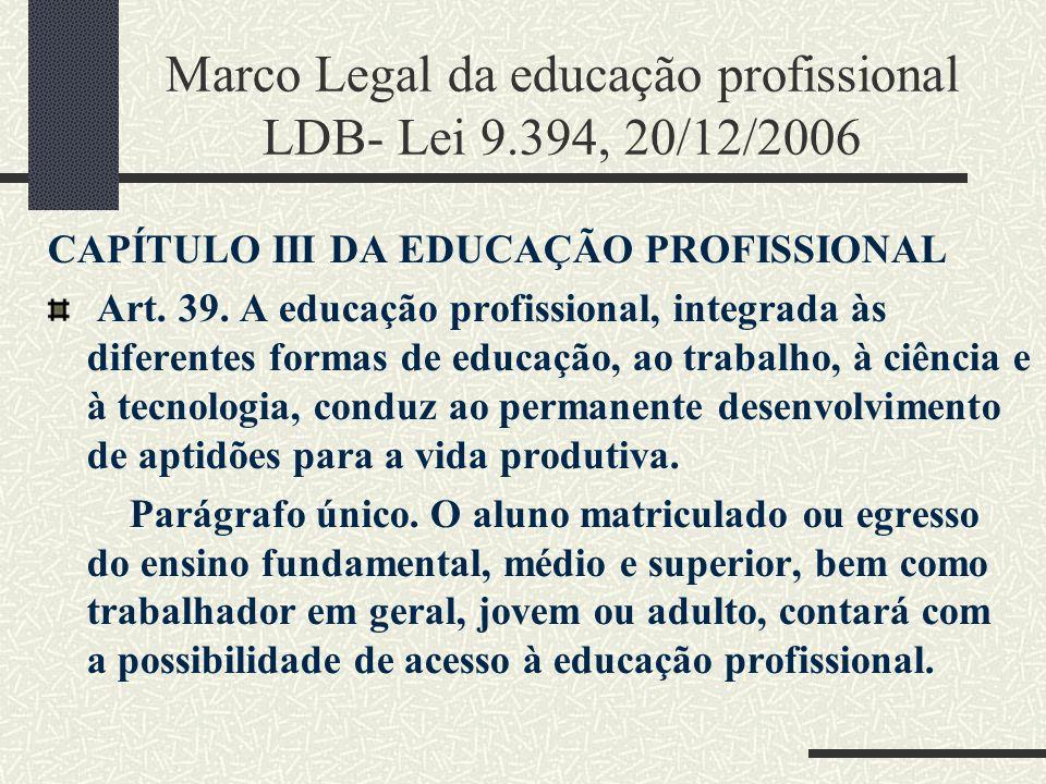 Marco Legal da educação profissional LDB- Lei 9.394, 20/12/2006 CAPÍTULO III DA EDUCAÇÃO PROFISSIONAL Art. 39. A educação profissional, integrada às d