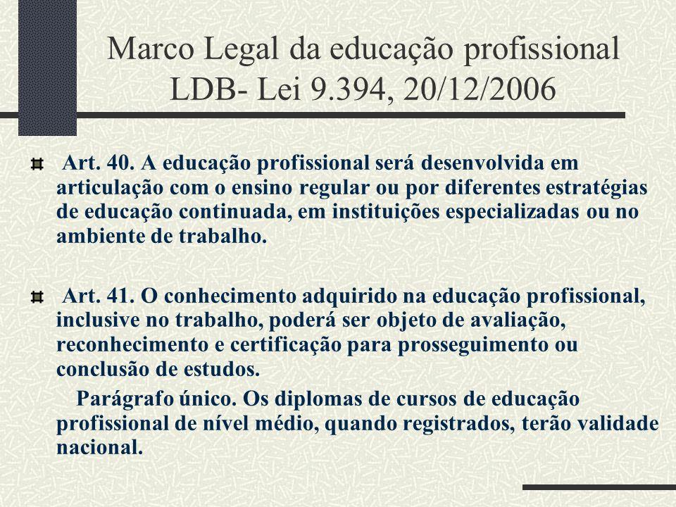 Marco Legal da educação profissional LDB- Lei 9.394, 20/12/2006 Art. 40. A educação profissional será desenvolvida em articulação com o ensino regular