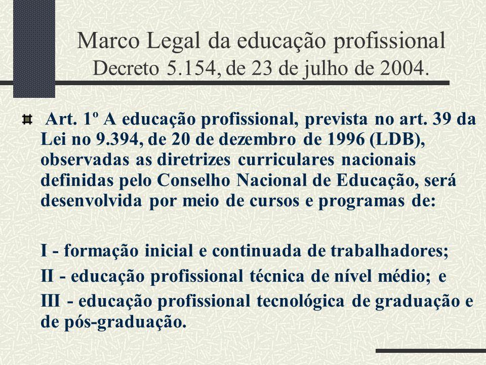 Marco Legal da educação profissional Decreto 5.154, de 23 de julho de 2004. Art. 1º A educação profissional, prevista no art. 39 da Lei no 9.394, de 2