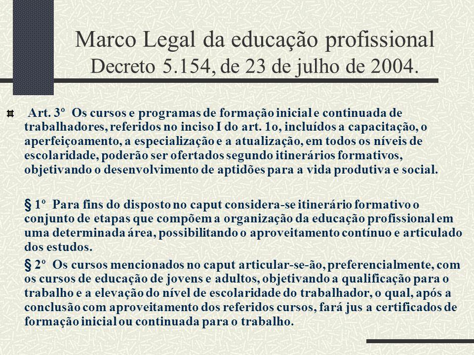Marco Legal da educação profissional Decreto 5.154, de 23 de julho de 2004. Art. 3º Os cursos e programas de formação inicial e continuada de trabalha