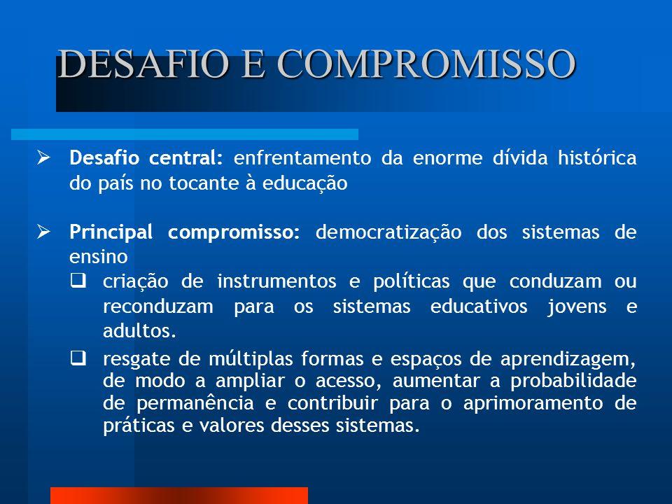 DESAFIO E COMPROMISSO Desafio central: enfrentamento da enorme dívida histórica do país no tocante à educação Principal compromisso: democratização do