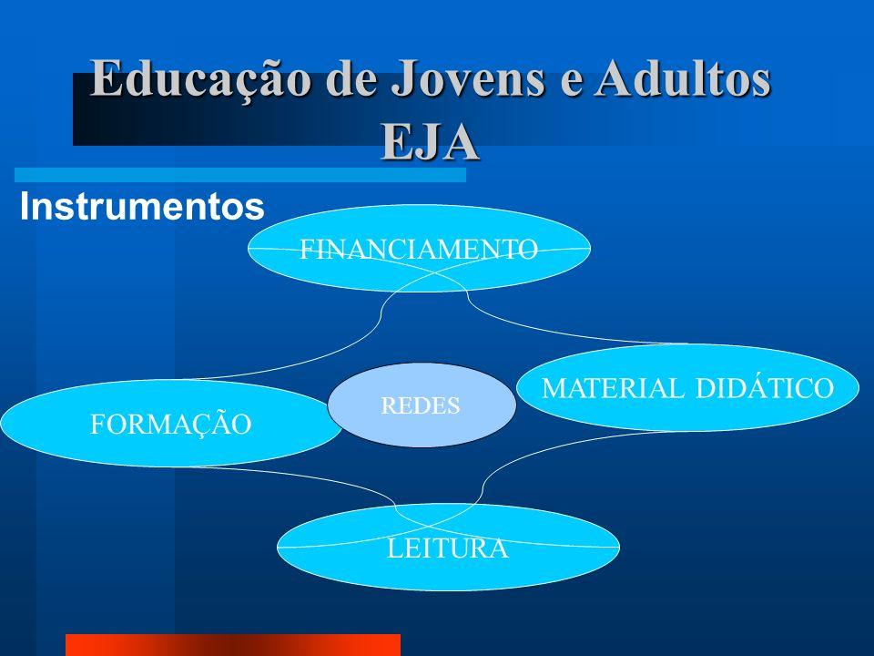 Educação de Jovens e Adultos EJA Instrumentos FORMAÇÃO MATERIAL DIDÁTICO FINANCIAMENTO LEITURA REDES