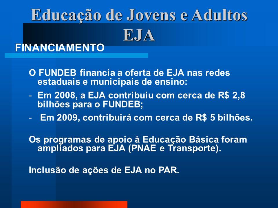 Educação de Jovens e Adultos EJA FINANCIAMENTO O FUNDEB financia a oferta de EJA nas redes estaduais e municipais de ensino: -Em 2008, a EJA contribui