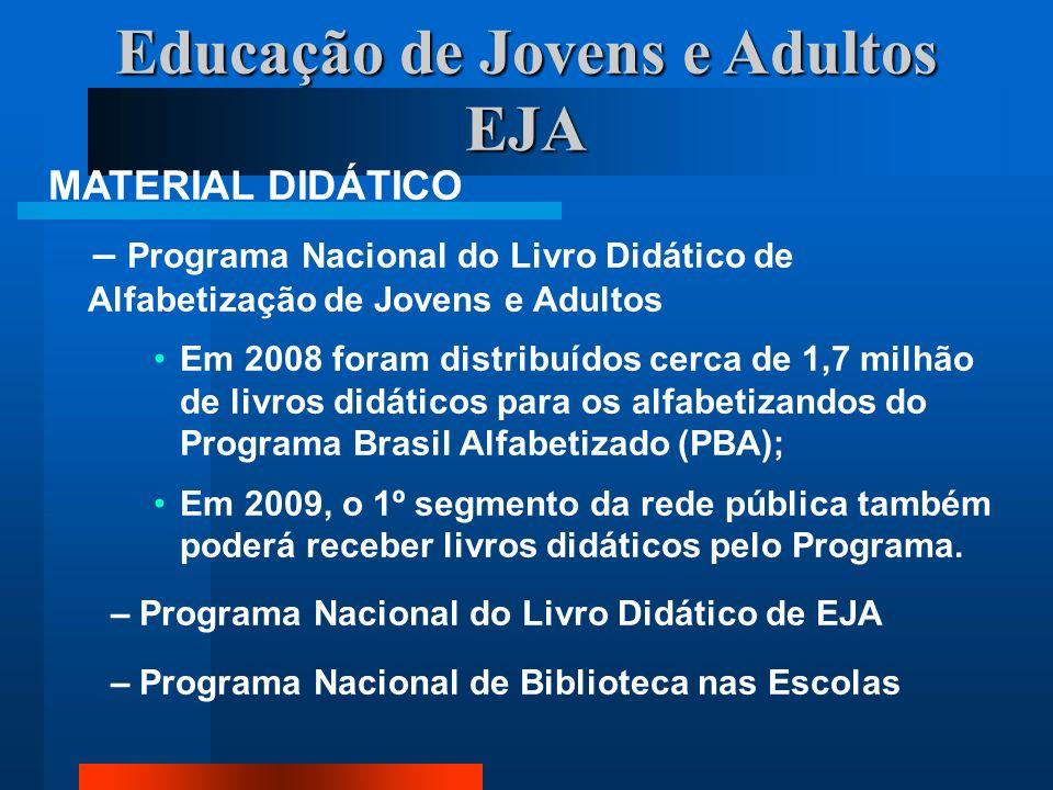 Educação de Jovens e Adultos EJA MATERIAL DIDÁTICO – Programa Nacional do Livro Didático de Alfabetização de Jovens e Adultos Em 2008 foram distribuíd