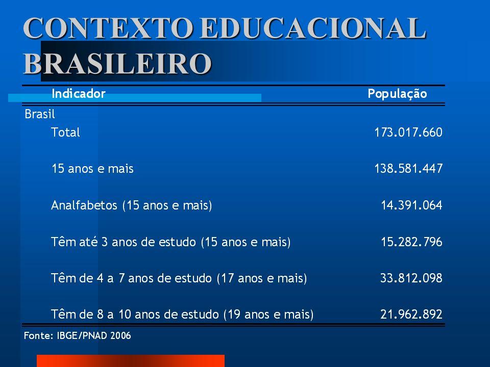 CONTEXTOEDUCACIONAL BRASILEIRO CONTEXTO EDUCACIONAL BRASILEIRO