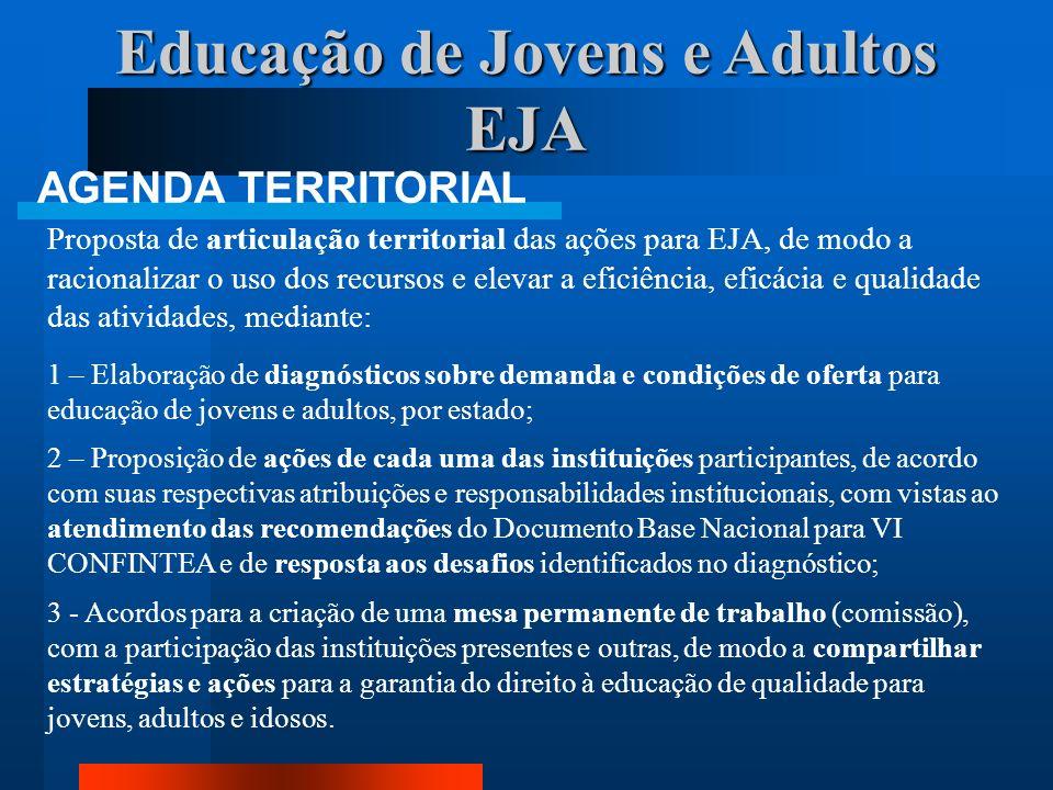 Educação de Jovens e Adultos EJA AGENDA TERRITORIAL Proposta de articulação territorial das ações para EJA, de modo a racionalizar o uso dos recursos